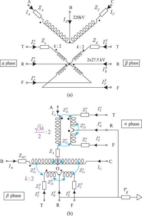 small resolution of the transformer configuration a v x connection transformer b typical scott t transformer schematic diagram