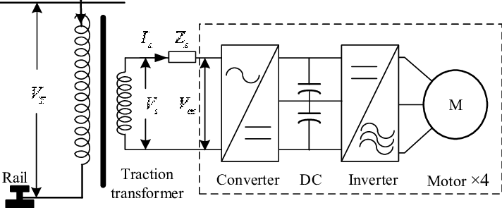The schematic diagram of a drive unit of CRH380A