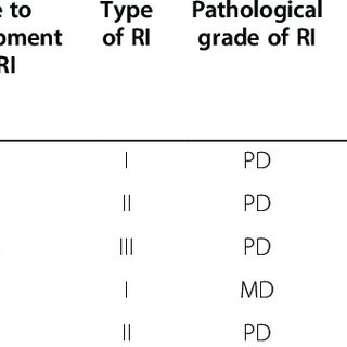 (PDF) Factors associated with the survival of prostate