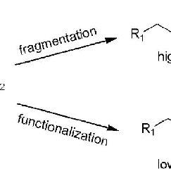 (PDF) Atmospheric Heterogeneous Reaction Chemistry and