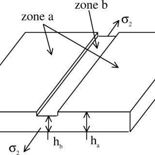 Points d'évaluation de la fonction objectif et trajectoire