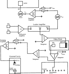 schematic diagram for three feedback loops used to stabilise the lasermodulatorcurrentcontrol controlcircuit circuit diagram source diode laser  [ 850 x 989 Pixel ]