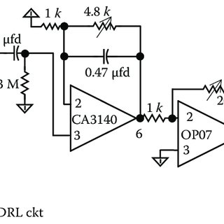 2 Block schematic of a digital biomedical signal