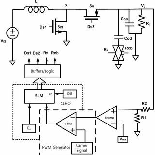 (PDF) A Single Inductor Dual Output Synchronous High Speed