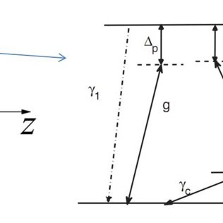 (PDF) Refractive index switching based on loss controlling