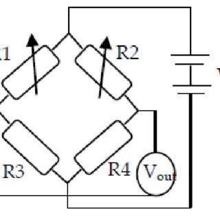 (PDF) Numerical Investigation in Piezoresistive Pressure