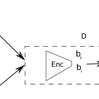 (PDF) Probabilistic Generative Adversarial Networks