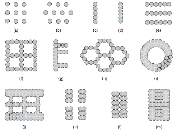 Examples of deep soil mixing patterns: (a), (b) square and