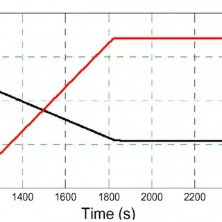 (PDF) Reducing Energy Consumption of Vehicle Air