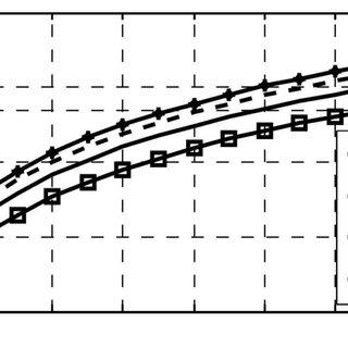 Pseudoresistor model. (a) MOS Diode when Va > Vb; (b