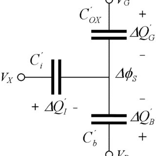 (PDF) A compact model of MOSFET mismatch for circuit design