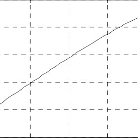 Standalone PV System model in TRNSYS 16 | Download Scientific Diagram