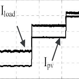 Output Voltage and Current waveforms of Boost Converter at different | Download Scientific