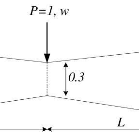 (PDF) Exact Shape Functions for Timoshenko Beam Element