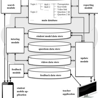 (PDF) Cloud-based Context-aware Mobile Intelligent