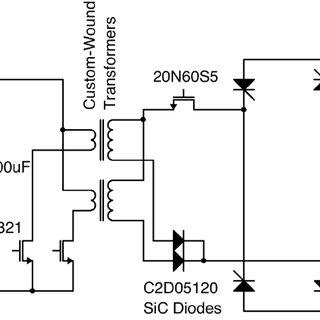 Cascade H-bridge multilevel inverter and operation