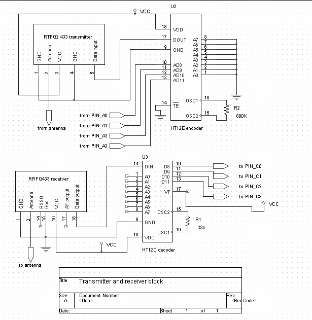 The schematics of the connection of the transceiver to the