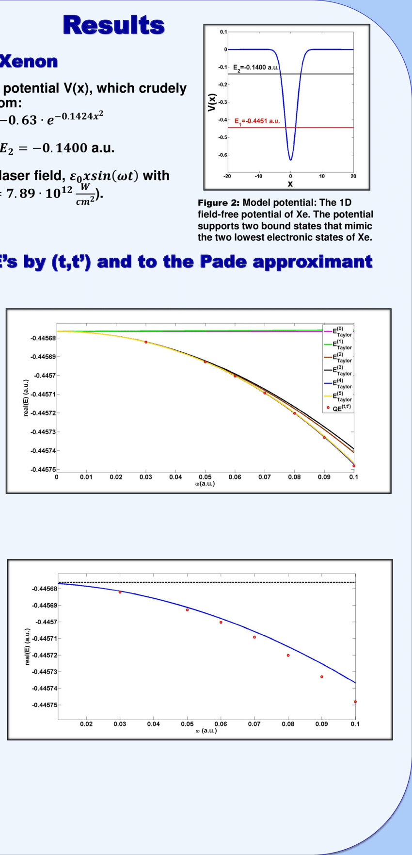 hight resolution of comparison between qe obtained by the t t method and the perturbation