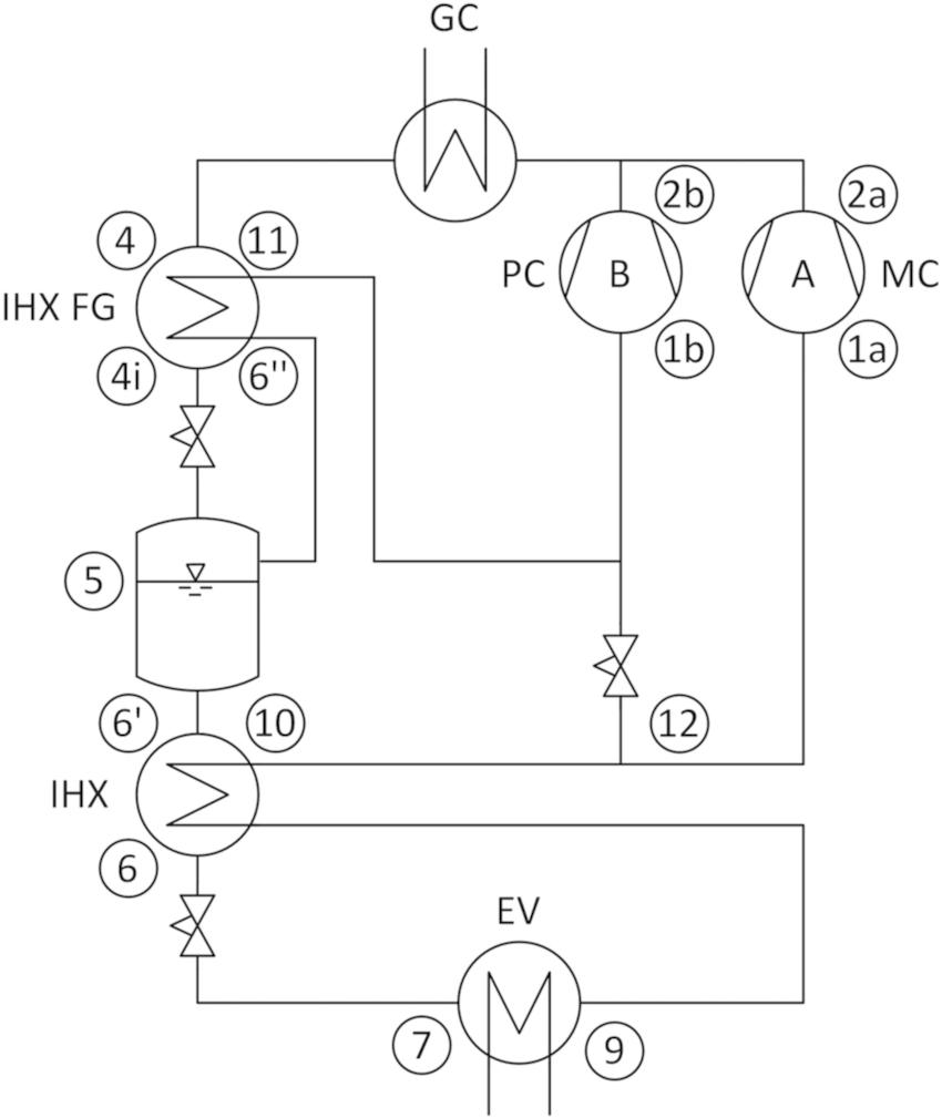 P&ID of the test rig. EV, evaporator; MC (A), main