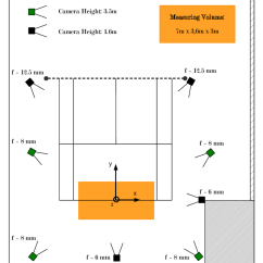 Measurement Of Tennis Court With Diagram 2 Pin Led Flasher Relay Wiring 1 Camera Set Up Position Height Focal Length And Measuring Volume