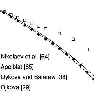 (PDF) Thermodynamic Modelling of Aqueous Fe(II) Sulfate