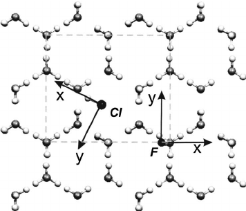 Top view of a perfect hexagonal ice surface at 0 K with