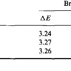 (PDF) CASSCF calculations of triplet state properties