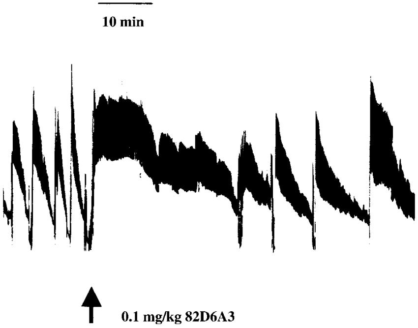 A representative tracing of CFR data. After a 60-minute