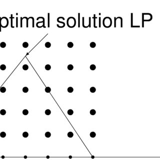 (PDF) Course notes linear programming ( examples of linear