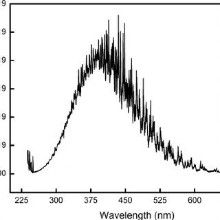 Sample absorption coefficient at 532 nm with the 405-nm