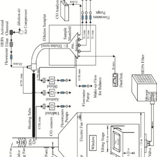 (PDF) A biomass combustion chamber: Design, evaluation
