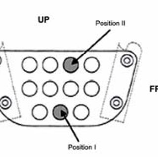 (PDF) The effect of rear-wheel position on seating