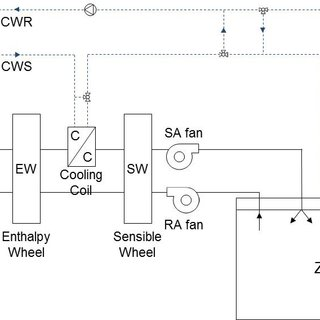 Schematic of DOAS with a chilled water ceiling radiant