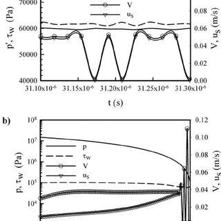 Schematics of the apparent slip mechanism of suspensions