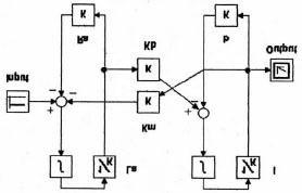 DC Servo Motor in Bondgraph Block Diagram If all matrices