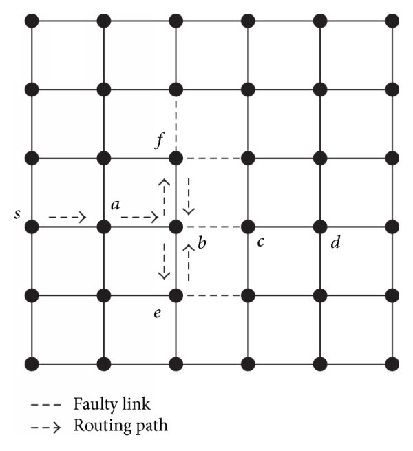 An example of disconnected rectangular blocks. Note that