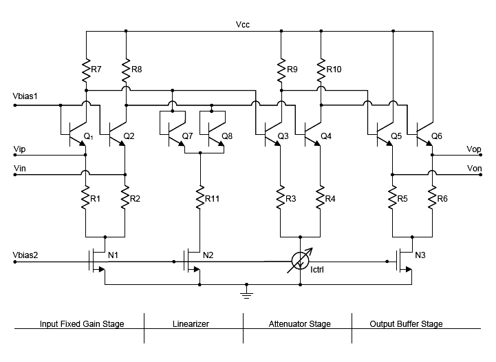 Circuit Schematic of the Proposed Wideband Digital VGA