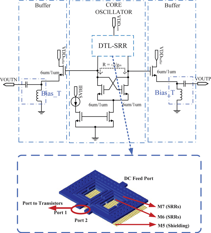 Figure Circuit Diagram Of Transistor Crystal Oscillator