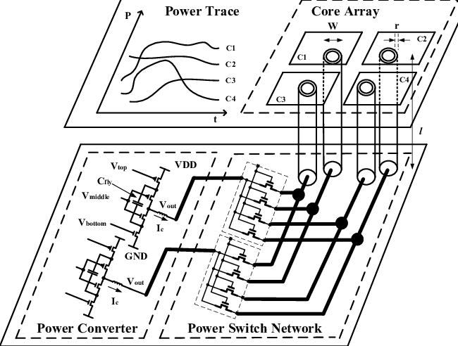 Switch Network Connection Diagram