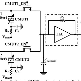 (PDF) A high-frequency transimpedance amplifier for CMOS