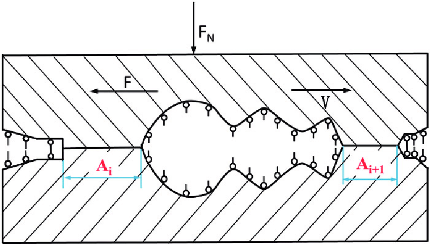 Schematic diagram of boundary lubrication on surface of