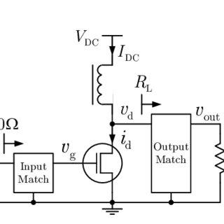 (PDF) A Joint Linearity-Efficiency Model of Radio