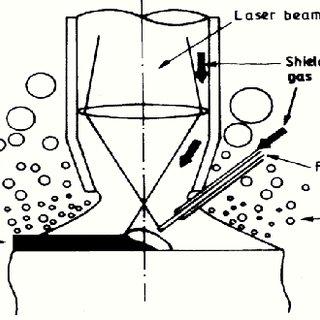 (PDF) Underwater Welding-Recent Trends and Future Scope
