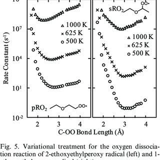 (PDF) A computational study on the kinetics of