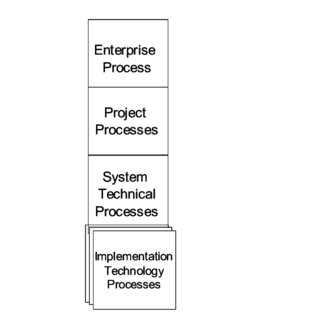 (PDF) Viewing Systems from a Business Management