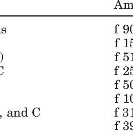 (PDF) Bioactive Milk Peptides: A Prospectus