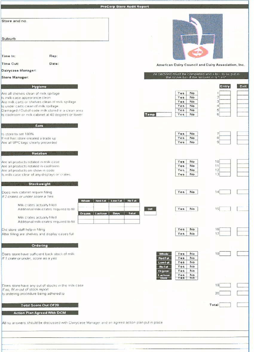 4. Store Audit Report Site Visit Form (Source: ProCorp USA