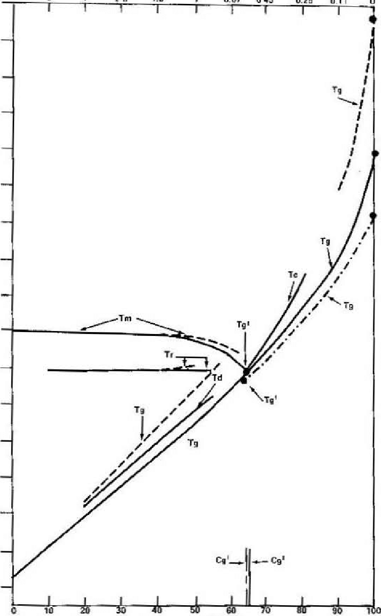 hight resolution of solid liquid stat e diagram for water pv r showing the following