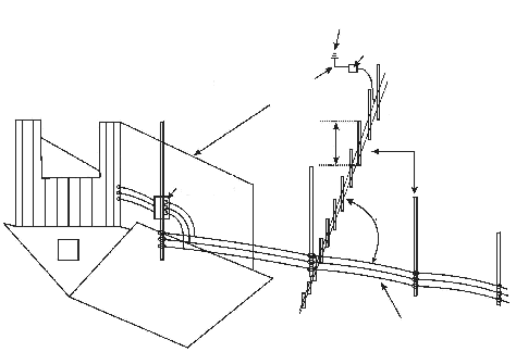 The line of an electric fence in relation to a high