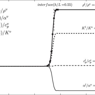 (PDF) Lattice-Boltzmann-based-two-phase thermal model for